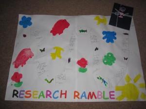 Research Ramble Board Game